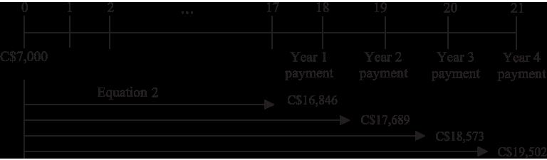 CFA0123-P-S19iii.png