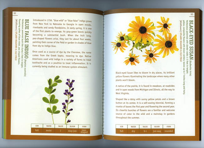 Nature Preserve Guidebook page examples