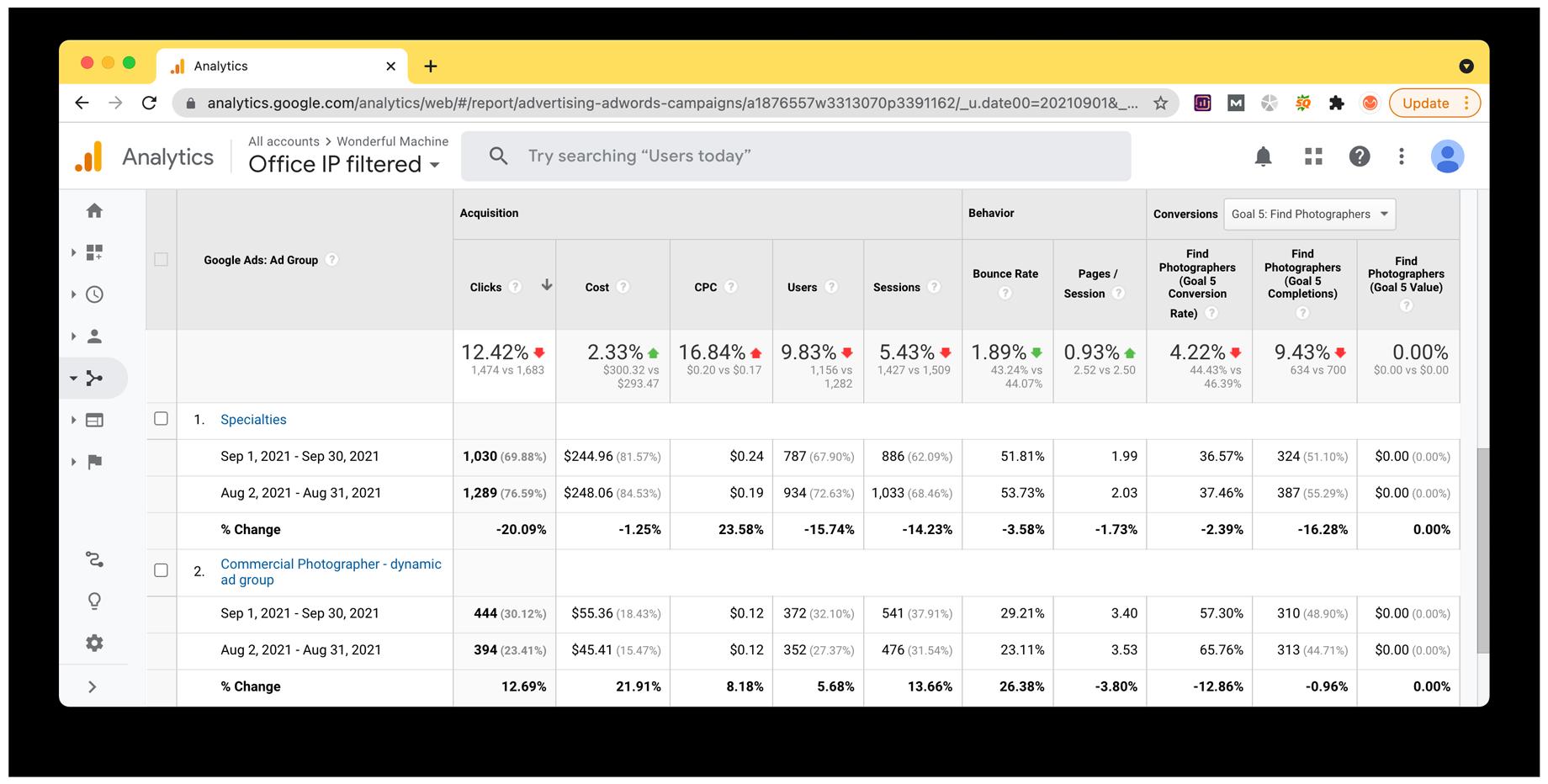 Screenshot of Google Analytics' data on Wonderful Machine's ad groups during September 2021