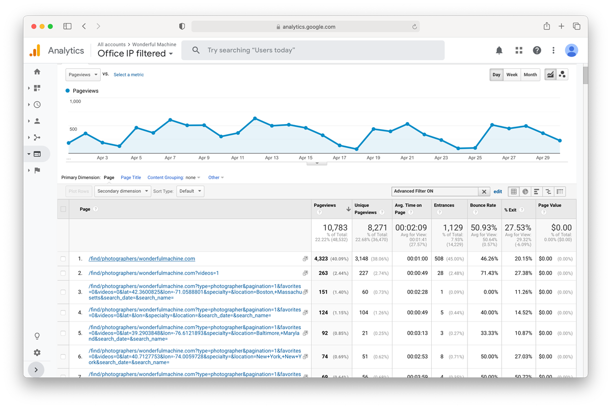 Google Analytics searches report for April at Wonderful Machine dot com
