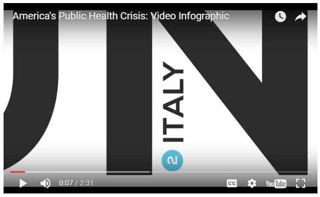 Example of a video using Infographics