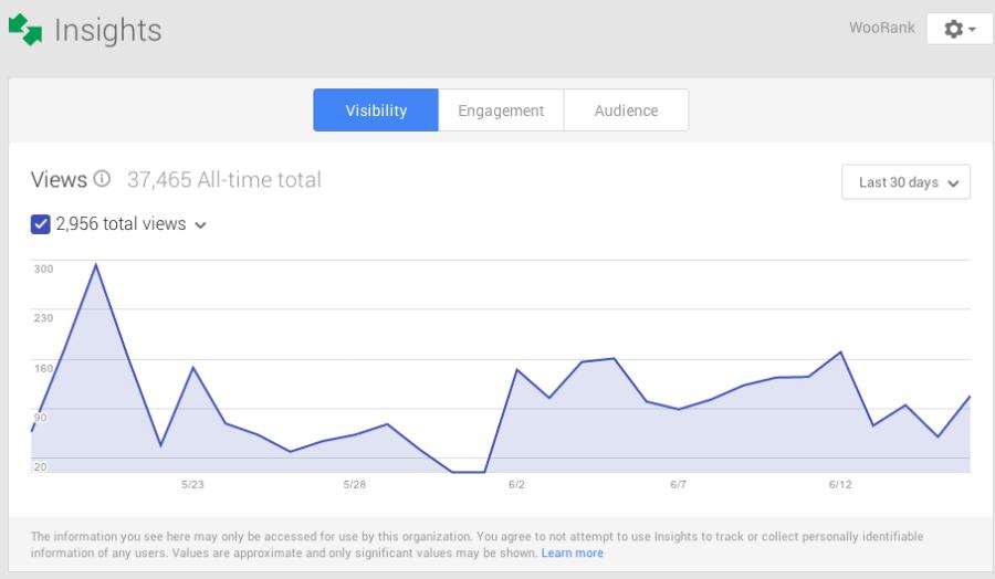 Google My Business 1 - WooRank Blog