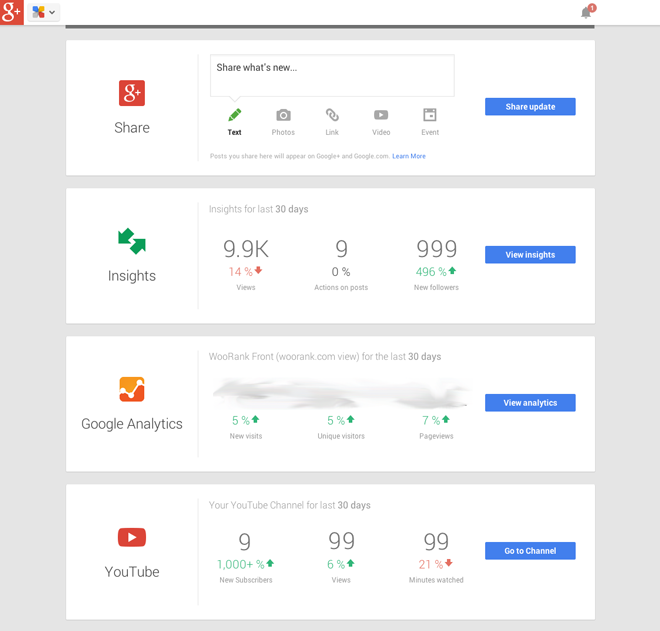 Google My Business Main Dashboard - WooRank Blog