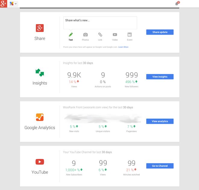 Google My Business Main Dashboard - WooRank Blog