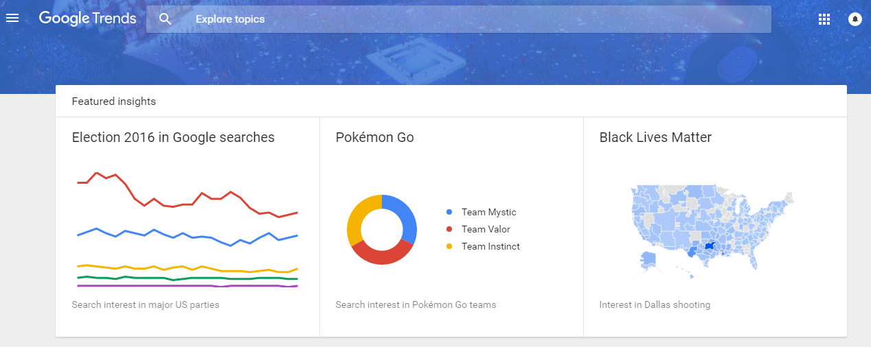 Use Google Trends to find hot topics