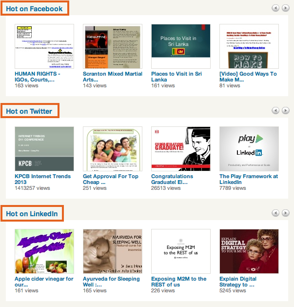Popular content from Facebook, Twitter and Linked-In is featured on SlideShare's Homepage.