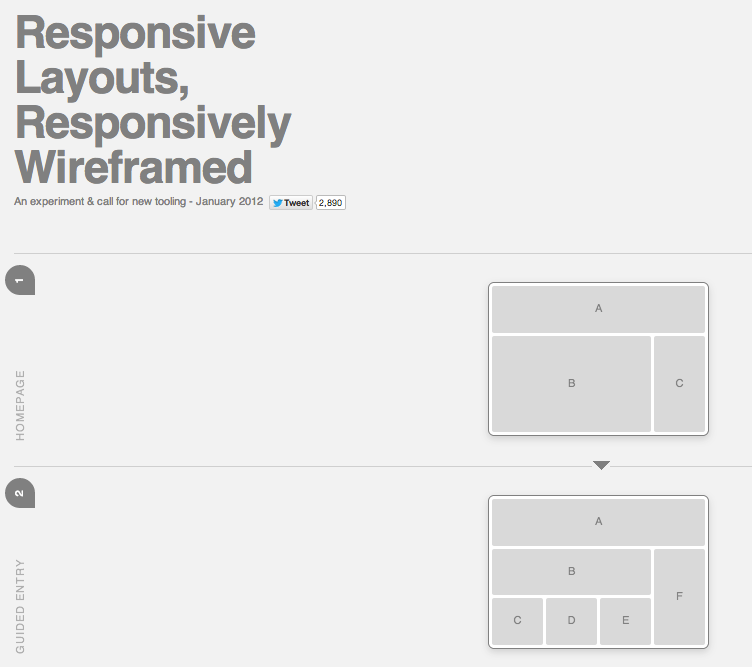 Responsive Wireframes for Responsive Website Design