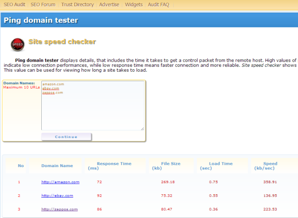 Site Speed Checker Loading Time Measuring Tool Sample Report Screenshot