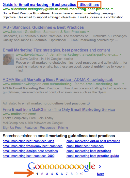 Slideshare content seen on the first page of google search results.