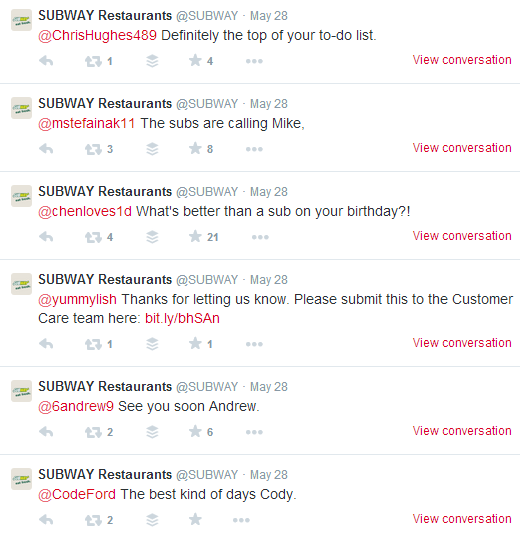 Subway Restaurants Twitter Engagement With Customers