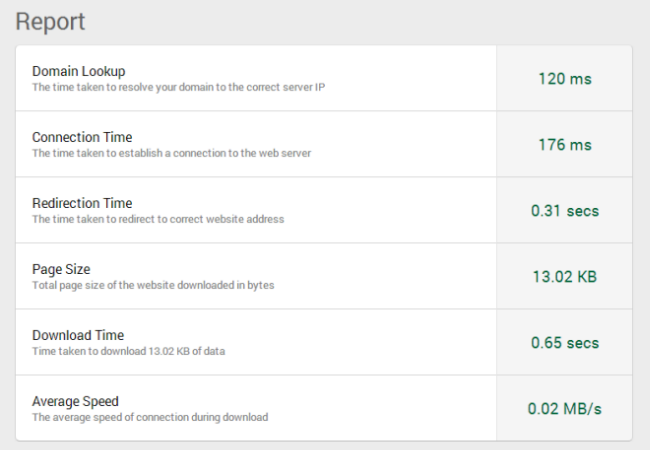 Website Speed Test Loading Time Measurement Tool