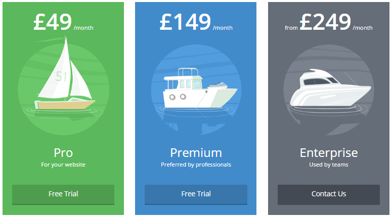 Current WooRank pricing structure shown in GBP