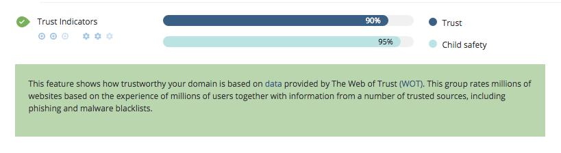 WooRank Advanced SEO Audit Trust Indicators criteria