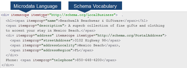 A sample microdata markup with Schema Vocabulary