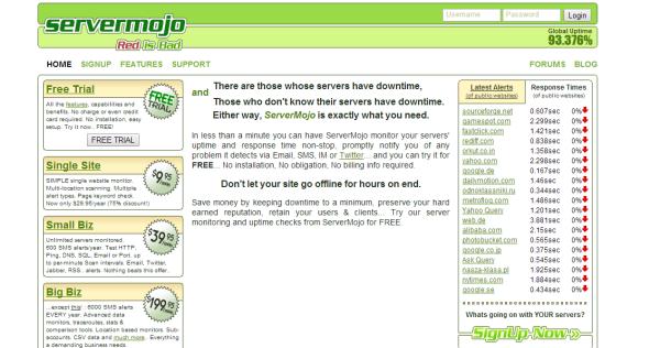 ServerMojo uptime monitoring tool