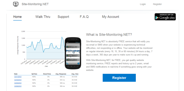 Site monitoring tool