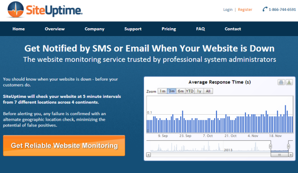 SiteUptime free uptime monitoring tool