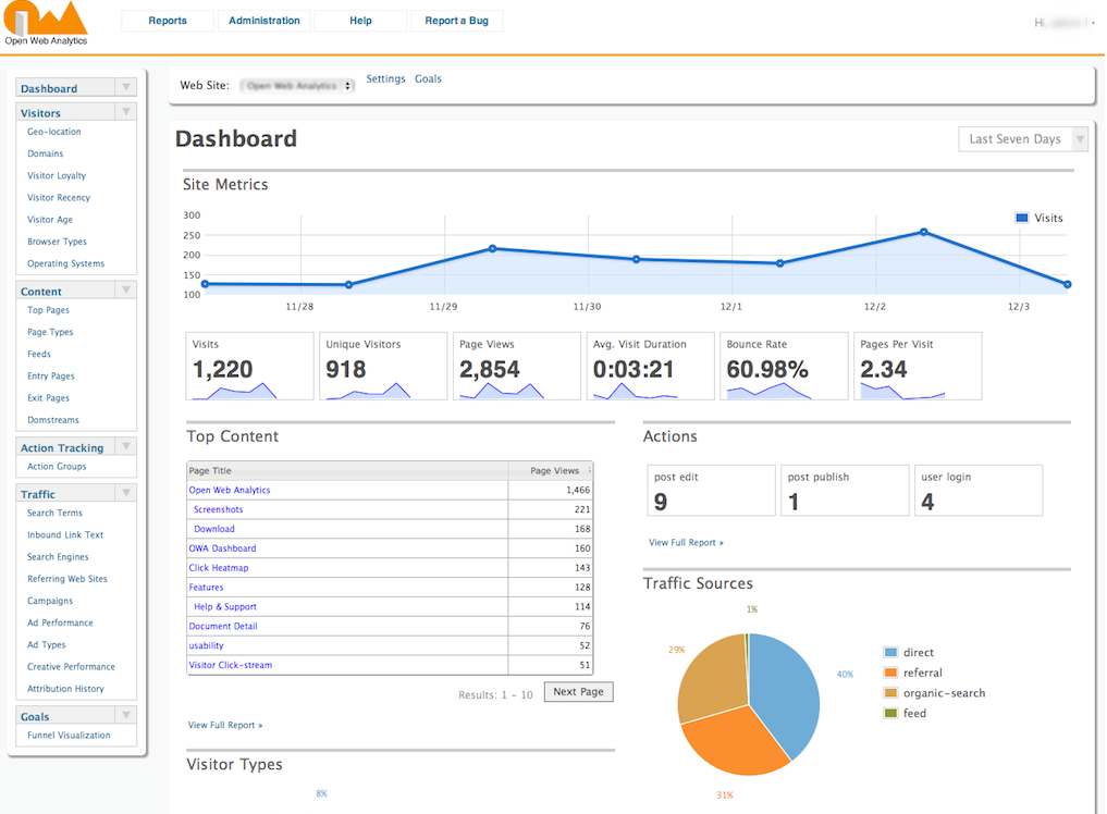 10 Web Analytics Tools: Analytical Tools Other Than Google