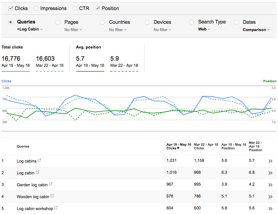 Filter Google Search Console Search Analytics