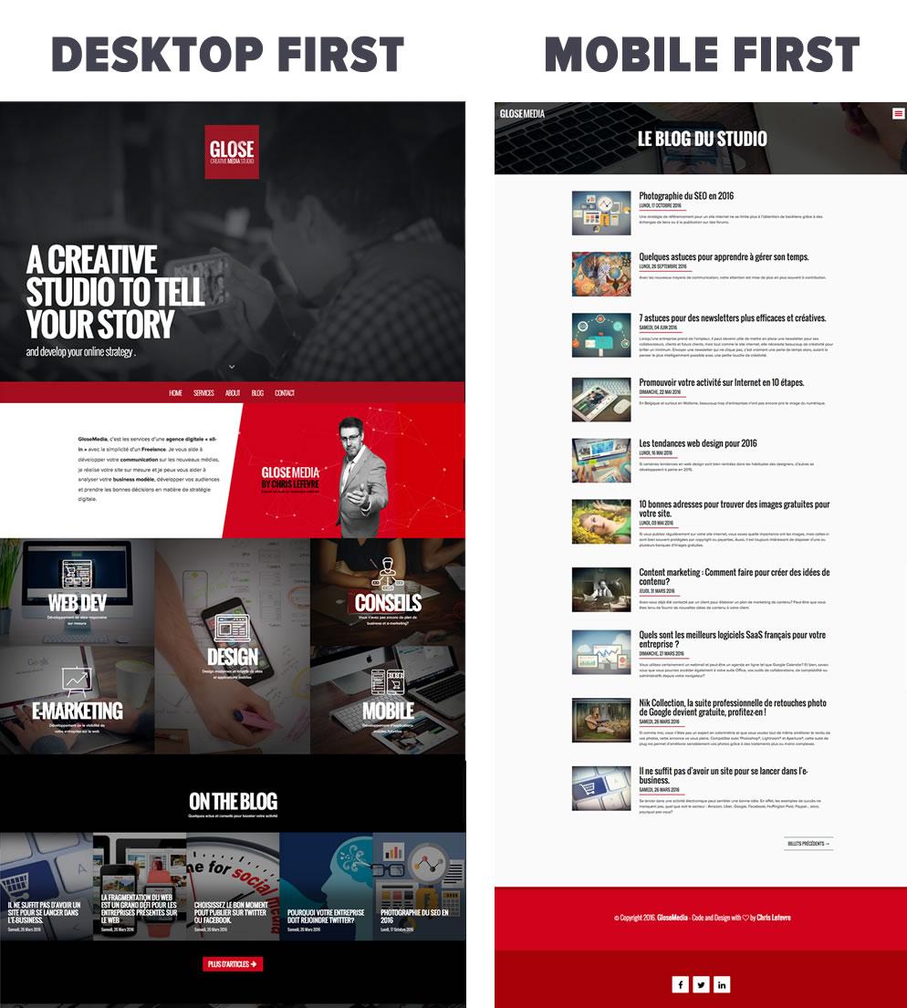 mobile versus desktop