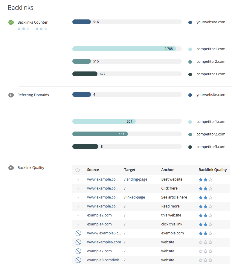 WooRank backlink quality analysis