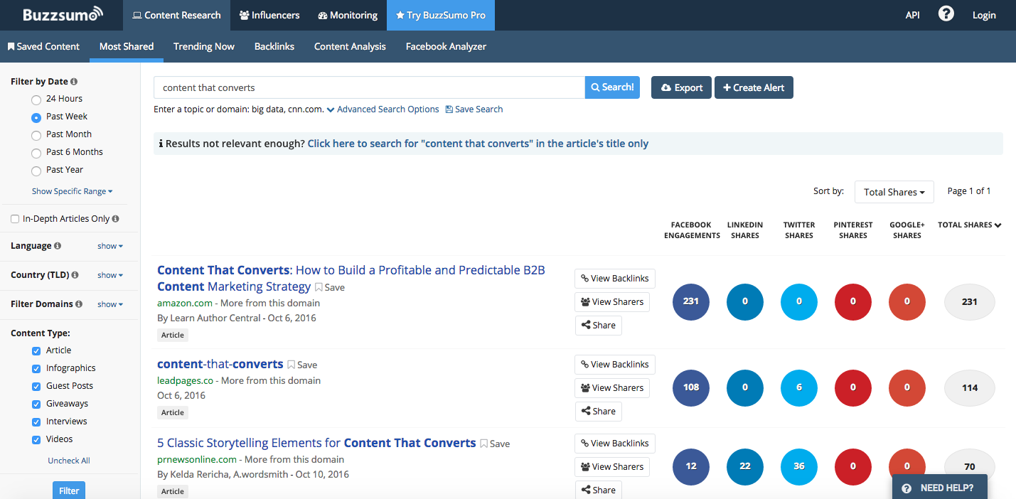Buzzsumo content that converts screenshot