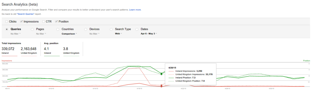 Search Analytics Page Filters