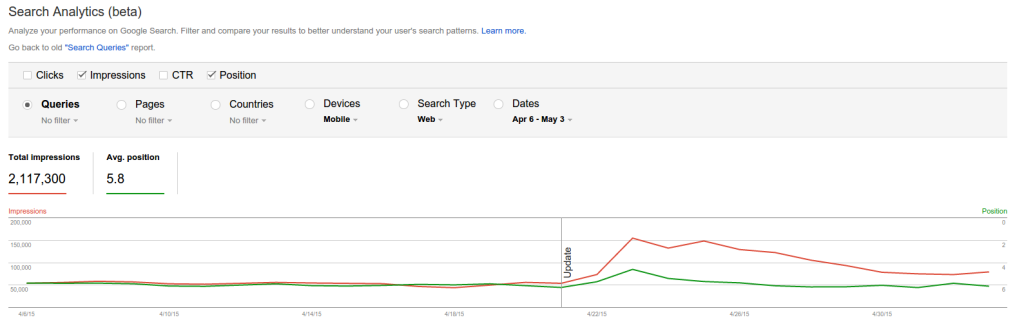 search analytics report with mobile date