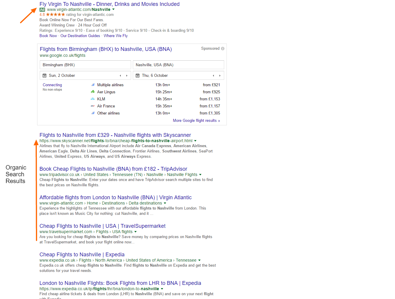 Google Search Results Segmentation Into Ads And Regular Search Results