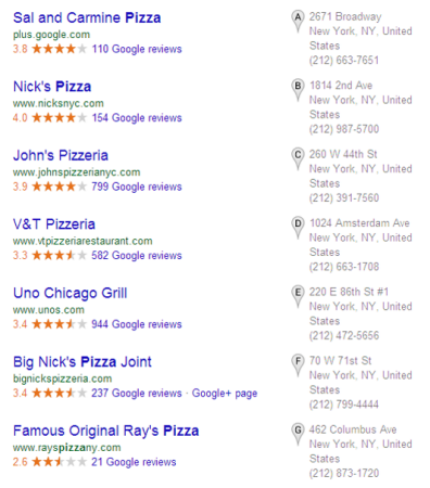 Local SEO Search Result For Pizza Place Manhattan