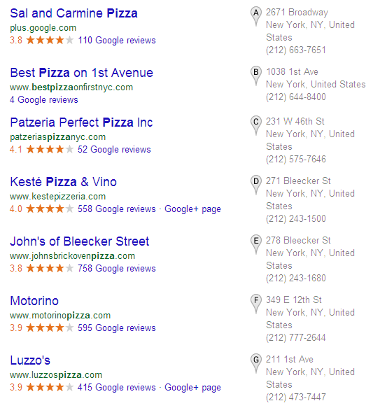 Local Search Result For What Is The Best Pizza Place In Manhattan