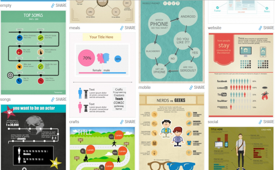 Sample Infographic Templates from Easel.ly