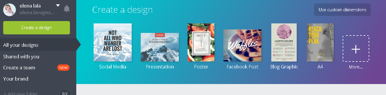 dashboard de Canva