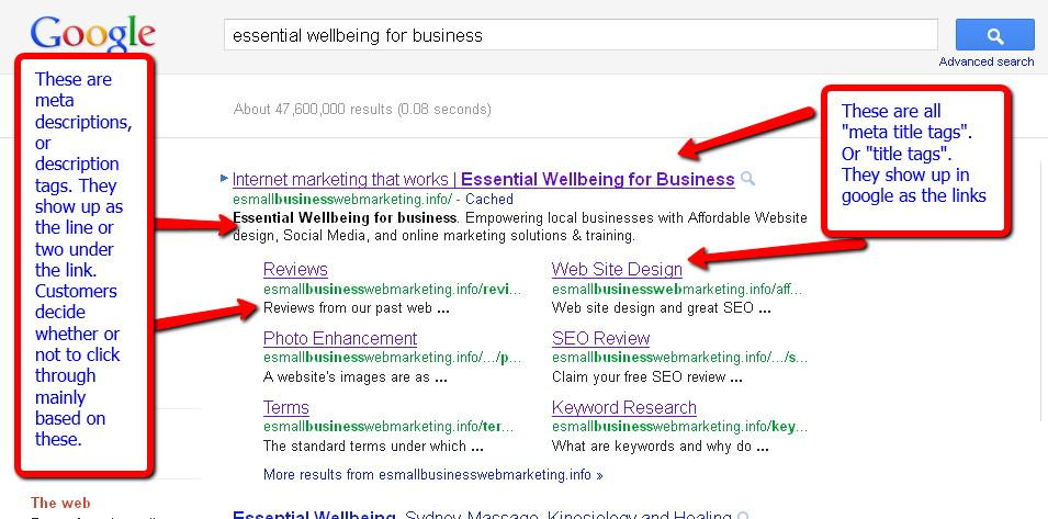Meta tags in action in SERP