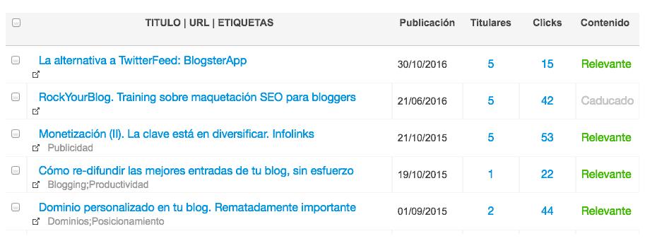 Entradas de curación de contenido de Blogsterapp