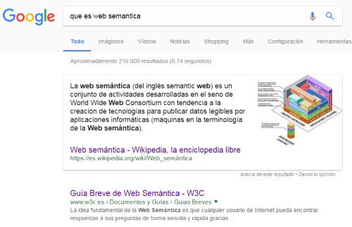 La Web Semántica en las búsquedas