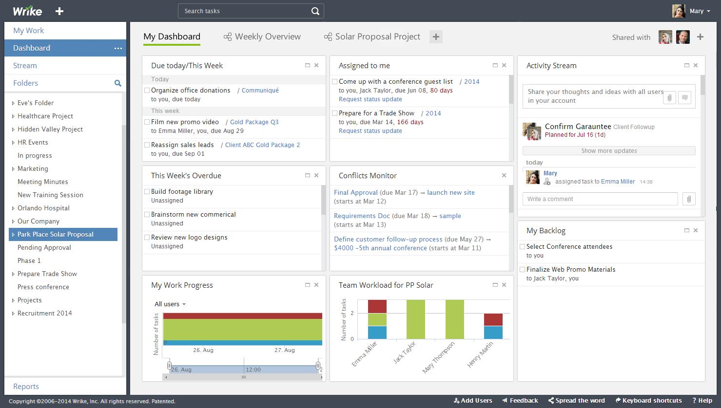 Wrike herramienta de gestión de proyectos online