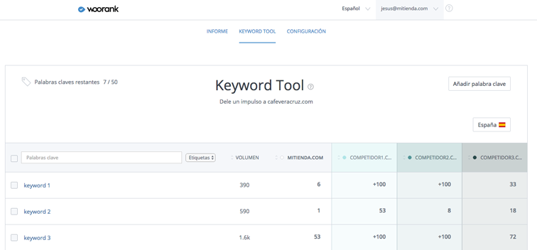 With Woorank Keyword Tool we can track the behavior of our keywords on our website and that of the competition