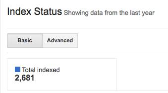GSC Index Status report