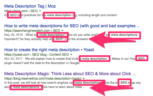 Keywords in meta descriptions in SERP