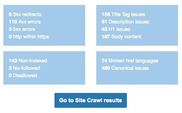 Site Crawl notification summary