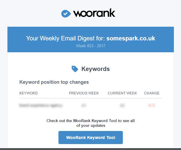 WooRank Email Digest keyword reporting