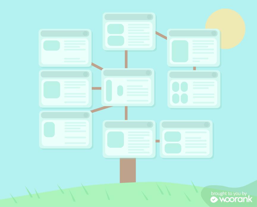 Build links using directories