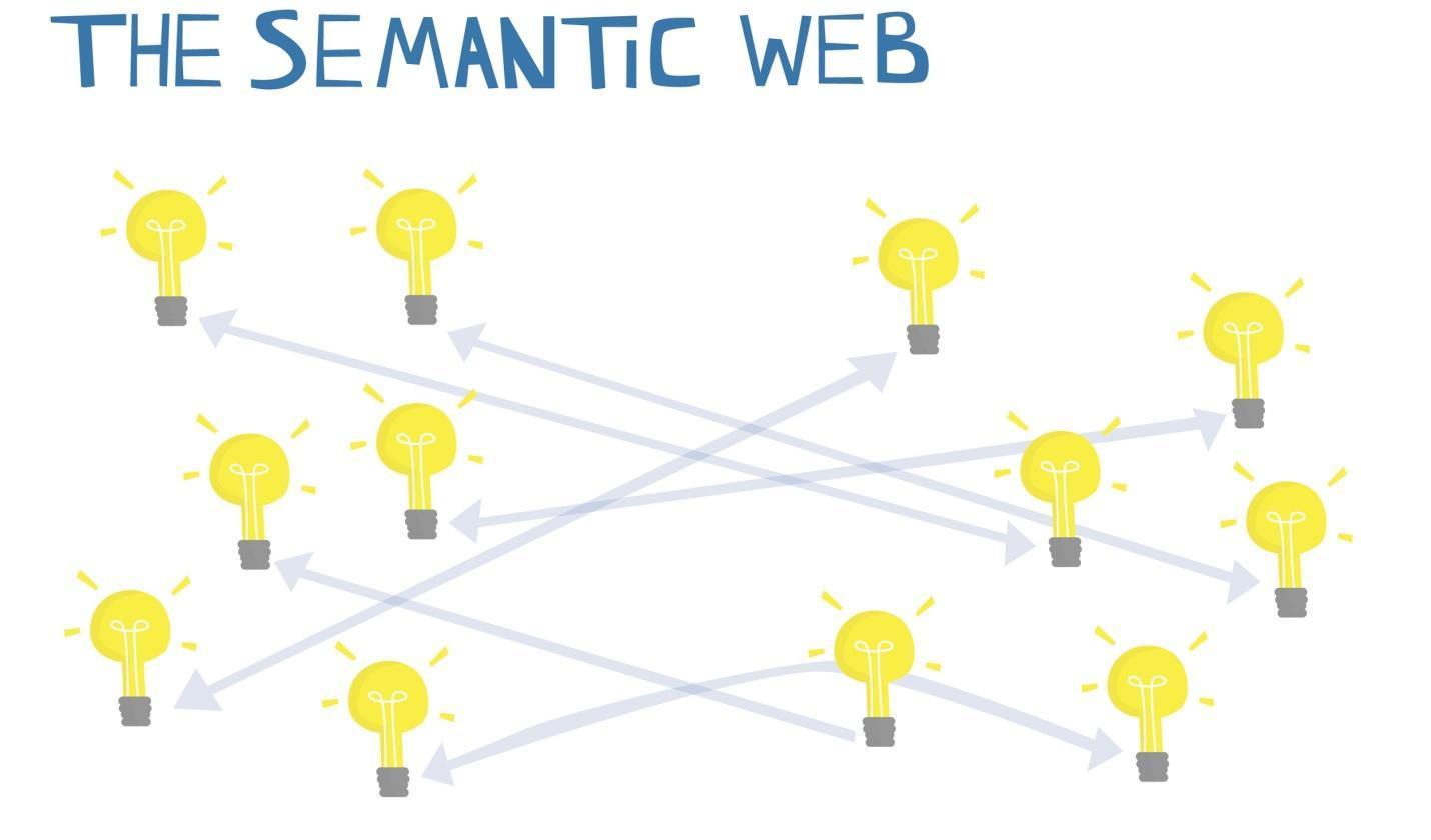 datos enlazados de la web semántica