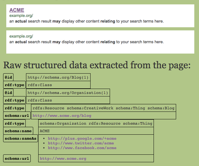 Structured Data Linter results