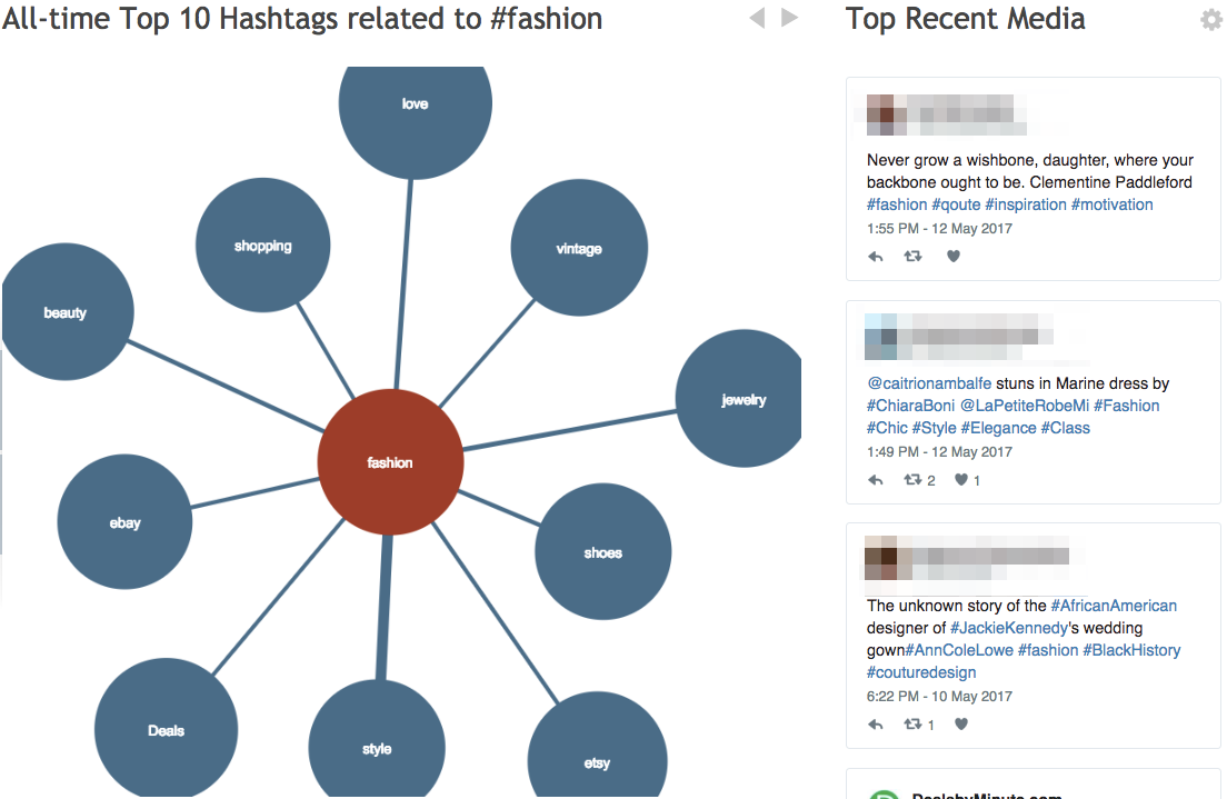 Hashtagify social search