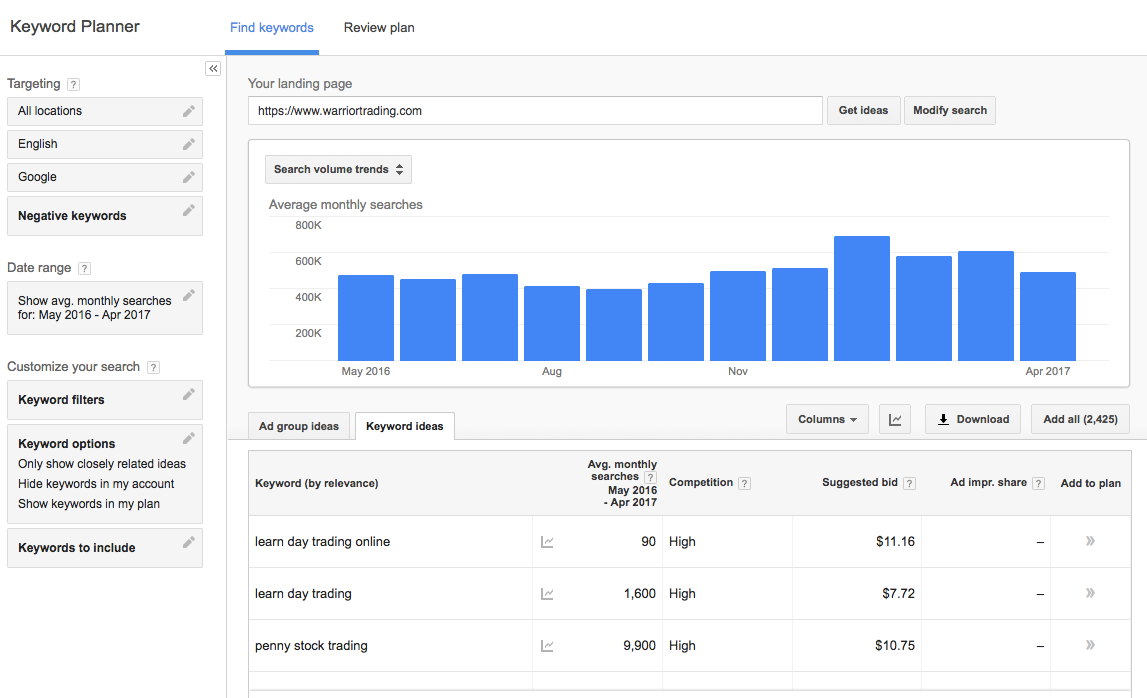 Google AdWords Keyword Planner screenshot