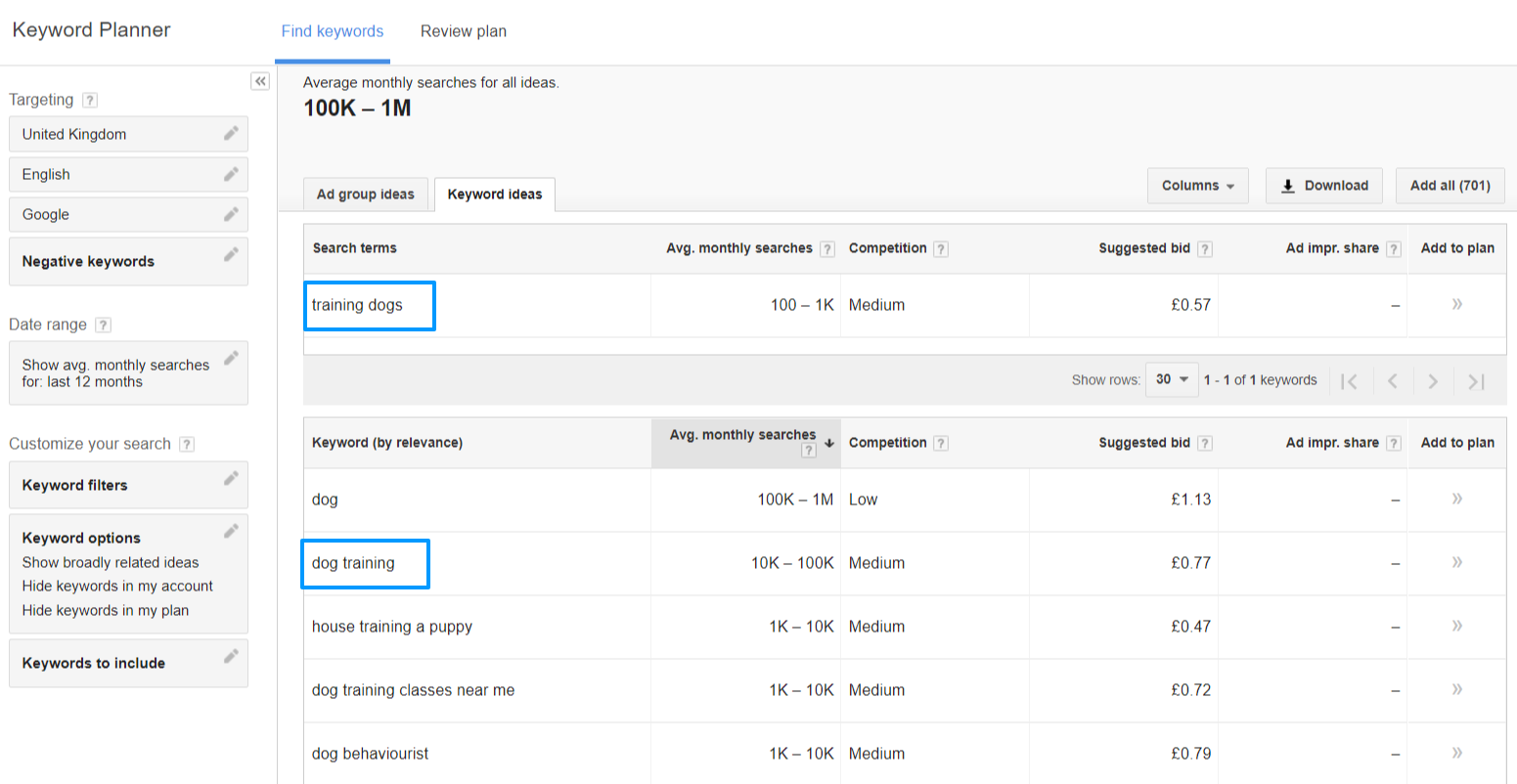 Search volume windows in Keyword Planner