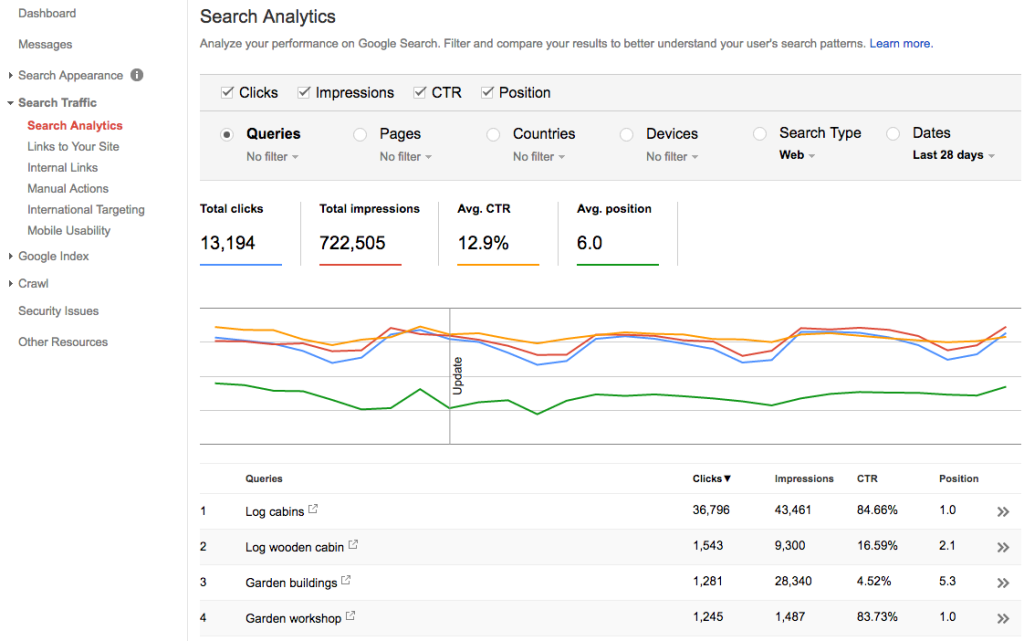 Google Search Console keyword research