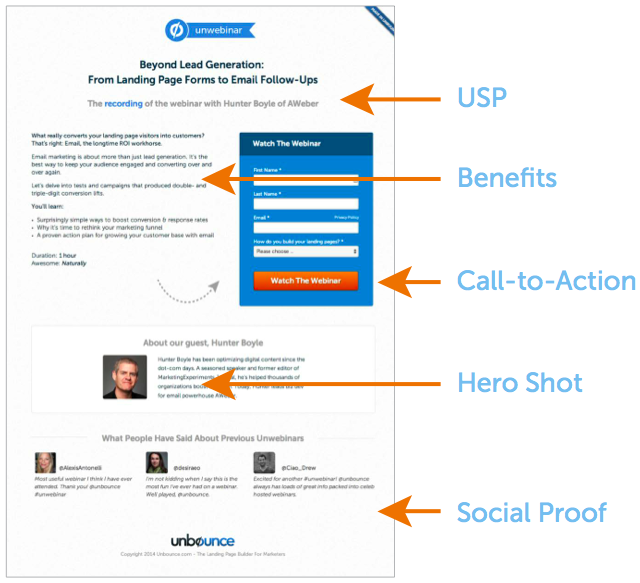 Webinar Landing Page essential elements